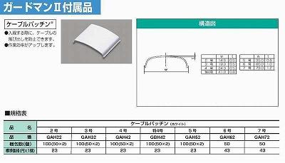 マサル工業:ガードマンII付属品-ケーブルパッチン(2号・ホワイト)